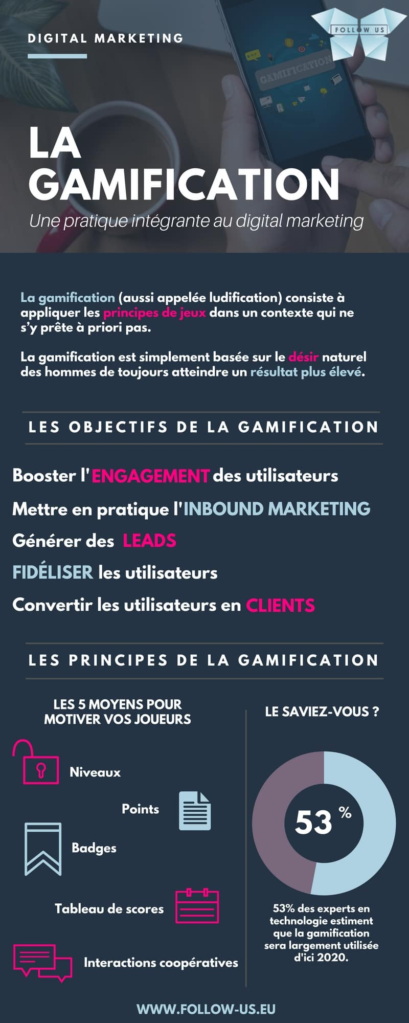 Gamification-infographie-digital-marketing-1